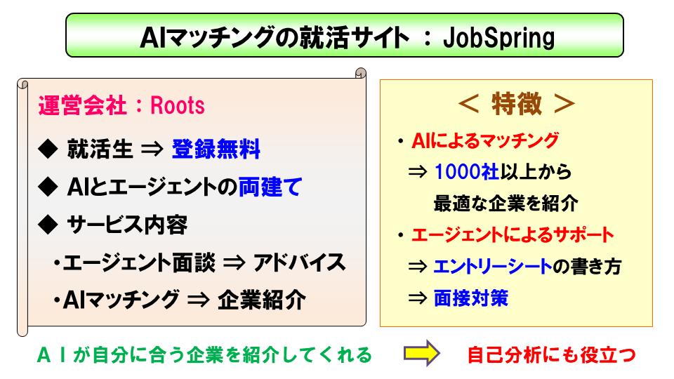 AIマッチングの就活サイト JobSpring