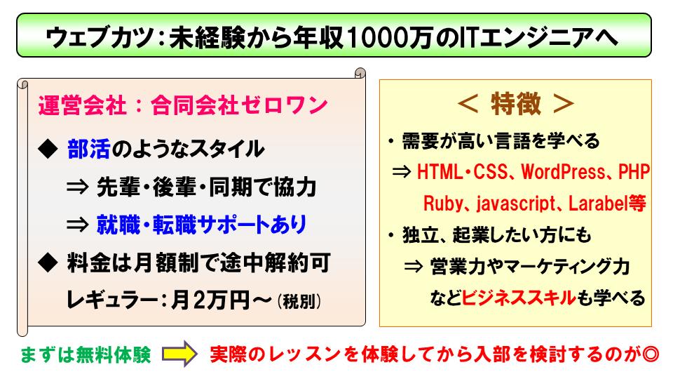 未経験からのWebプログラミングスクール ウェブカツ