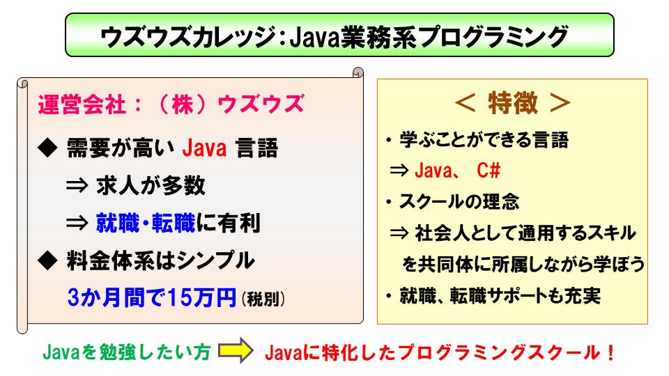 ウズウズカレッジ:javaに特化したプログラミングスクール