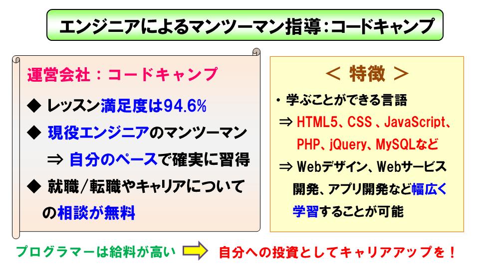 マンツーマンのプログラミングスクール コードキャンプ